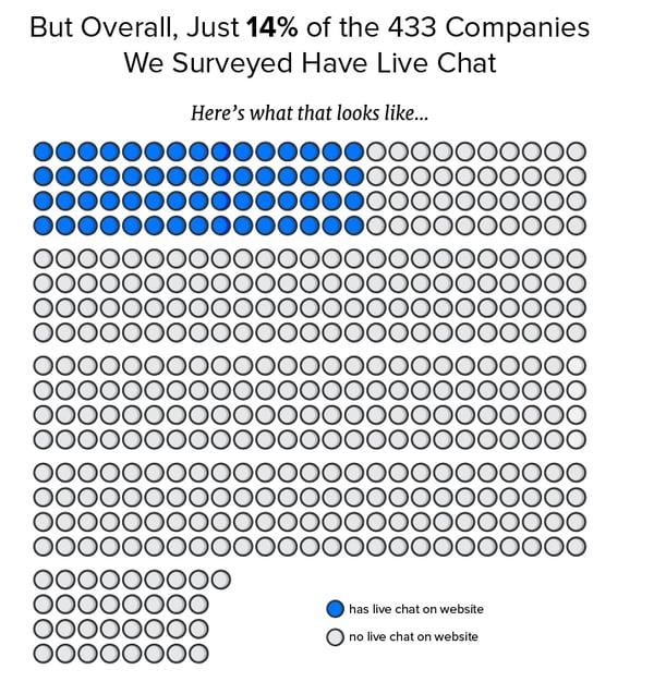 chatbot graph